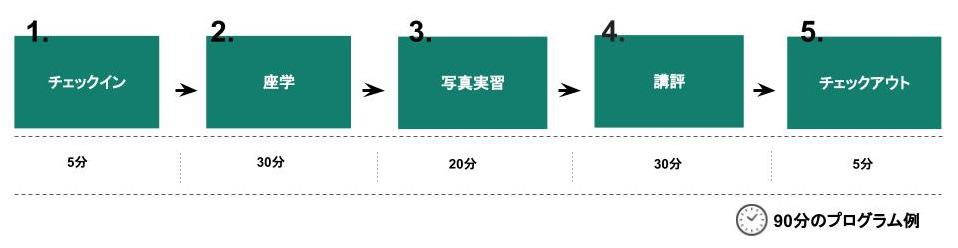 WS-schedule